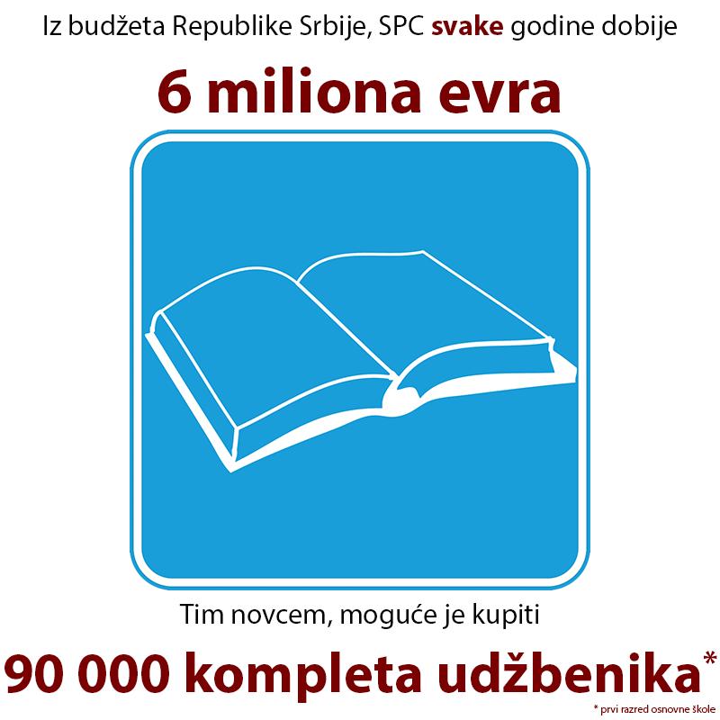 6miliona09